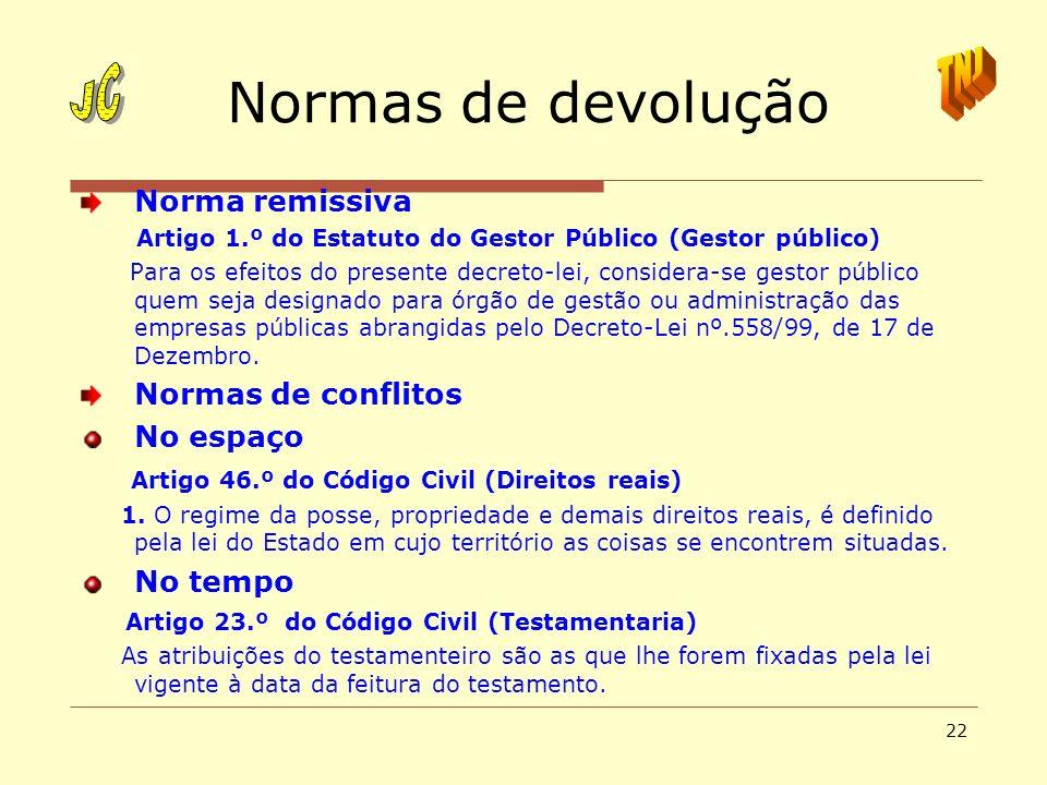 22 Normas de devolução Norma remissiva Artigo 1.º do Estatuto do Gestor Público (Gestor público) Para os efeitos do presente decreto-lei, considera-se