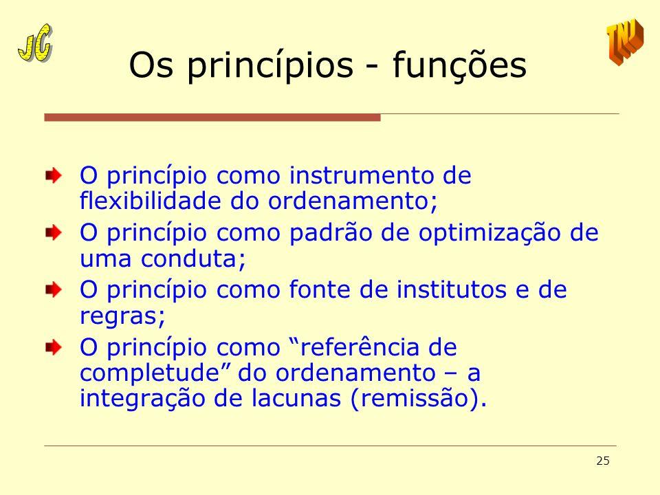 25 Os princípios - funções O princípio como instrumento de flexibilidade do ordenamento; O princípio como padrão de optimização de uma conduta; O prin