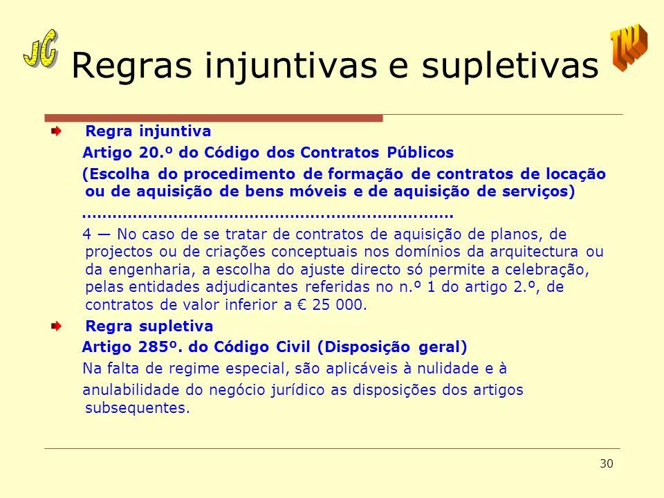 30 Regras injuntivas e supletivas Regra injuntiva Artigo 20.º do Código dos Contratos Públicos (Escolha do procedimento de formação de contratos de lo