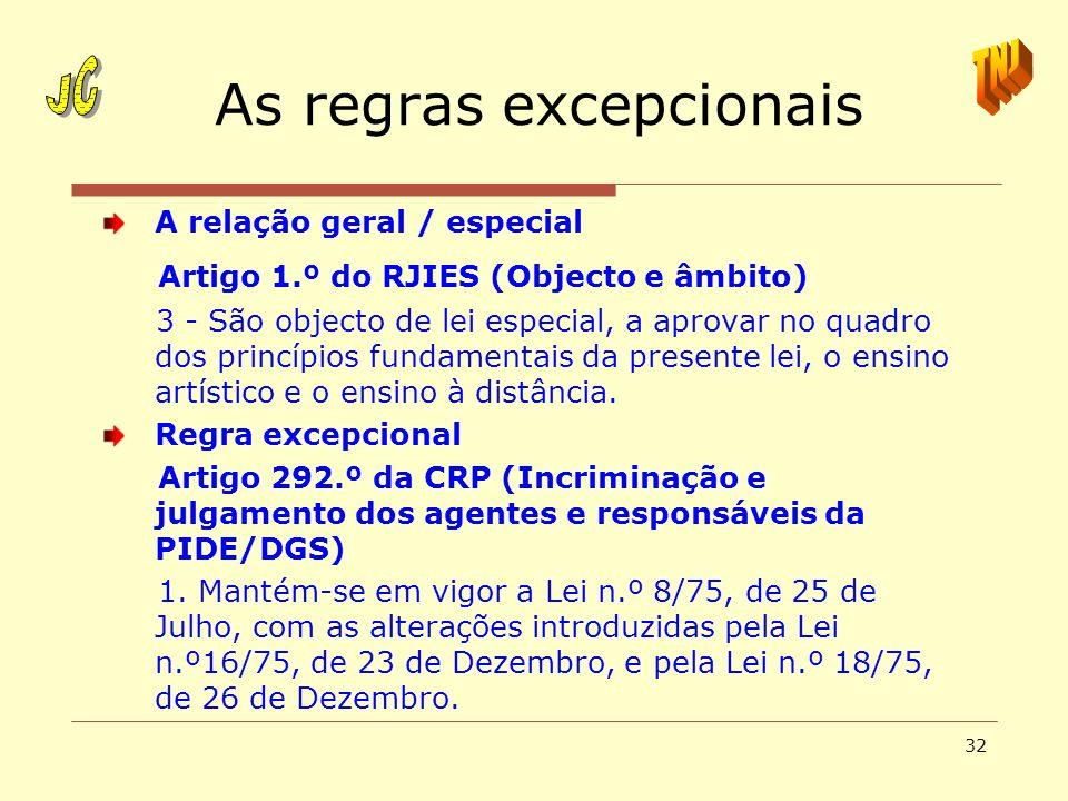 32 As regras excepcionais A relação geral / especial Artigo 1.º do RJIES (Objecto e âmbito) 3 - São objecto de lei especial, a aprovar no quadro dos p