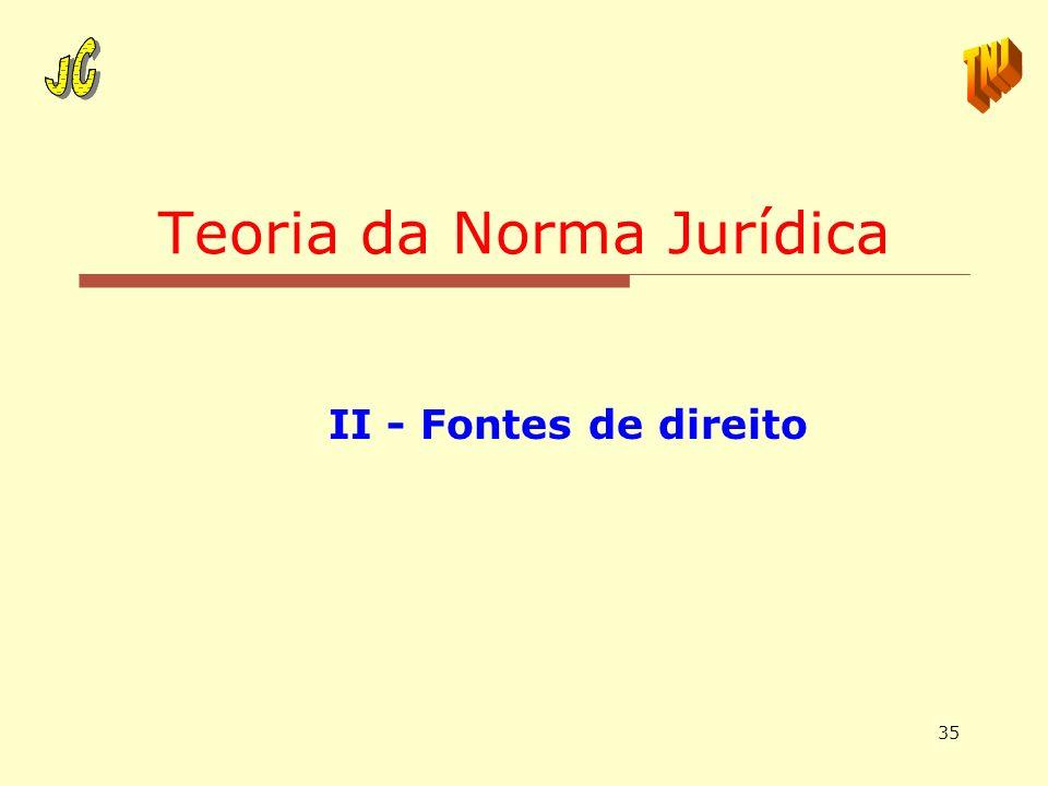35 Teoria da Norma Jurídica II - Fontes de direito