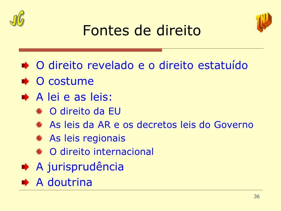 36 Fontes de direito O direito revelado e o direito estatuído O costume A lei e as leis: O direito da EU As leis da AR e os decretos leis do Governo A