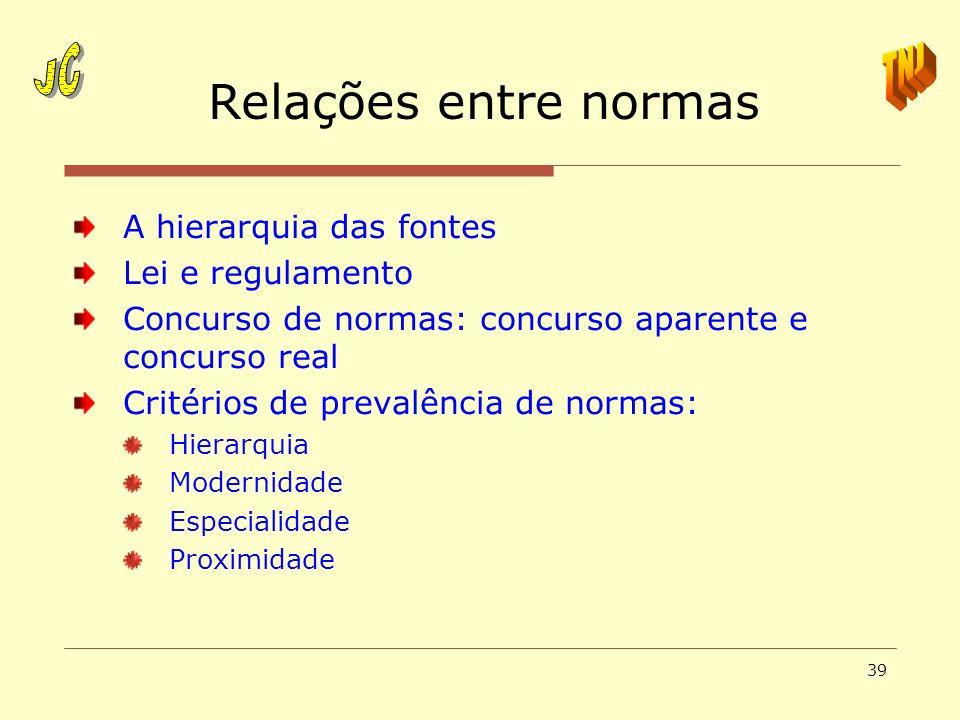 39 Relações entre normas A hierarquia das fontes Lei e regulamento Concurso de normas: concurso aparente e concurso real Critérios de prevalência de n