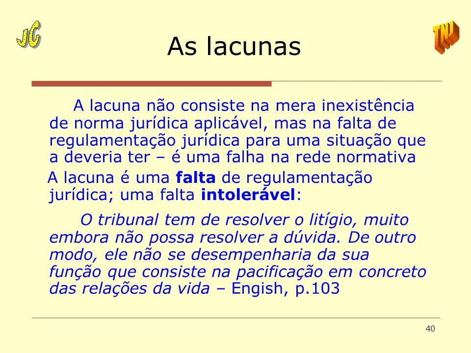 40 As lacunas A lacuna não consiste na mera inexistência de norma jurídica aplicável, mas na falta de regulamentação jurídica para uma situação que a