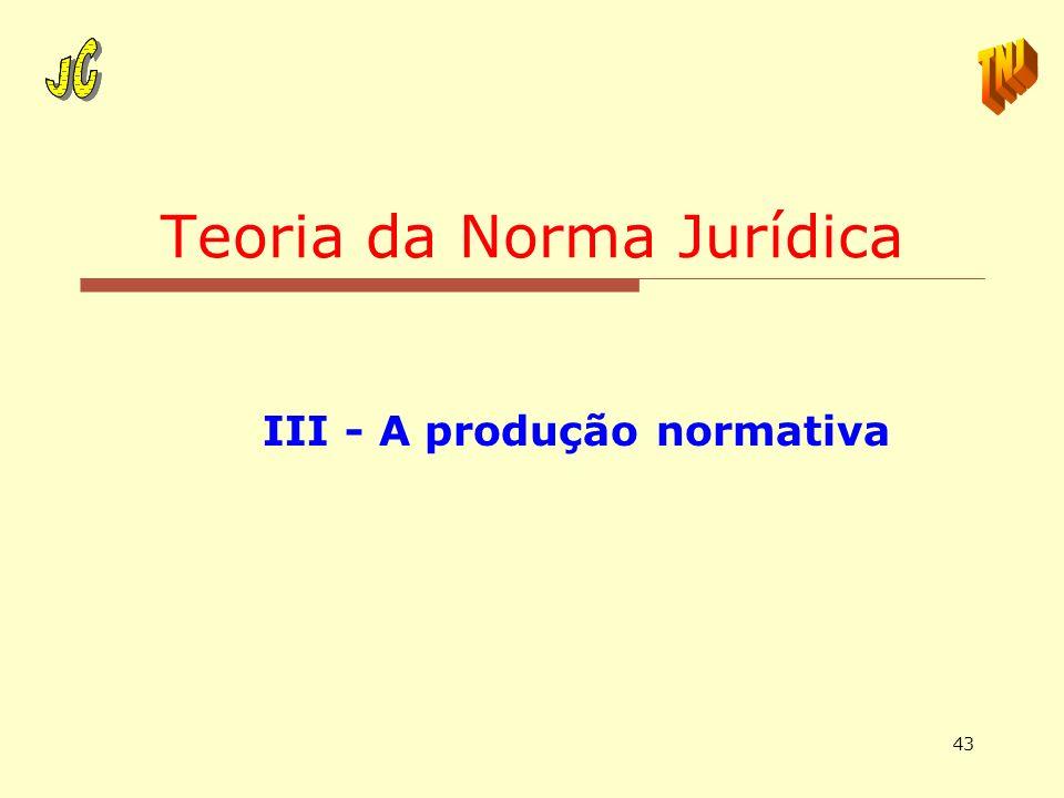 43 Teoria da Norma Jurídica III - A produção normativa