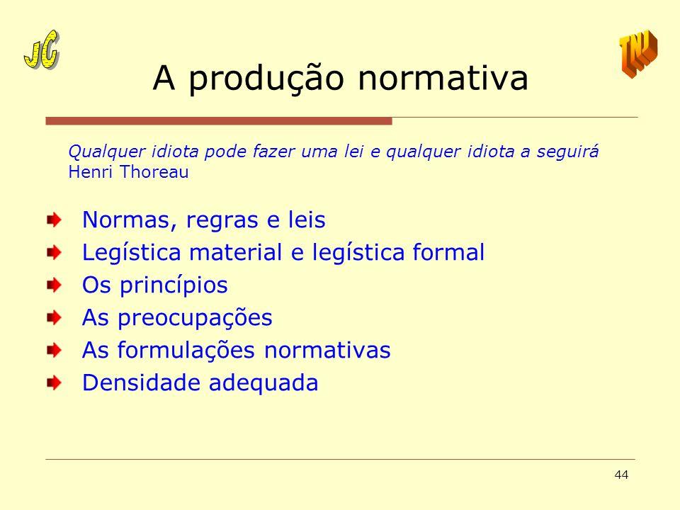 44 A produção normativa Normas, regras e leis Legística material e legística formal Os princípios As preocupações As formulações normativas Densidade