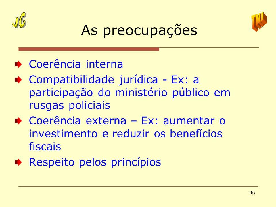 46 As preocupações Coerência interna Compatibilidade jurídica - Ex: a participação do ministério público em rusgas policiais Coerência externa – Ex: a