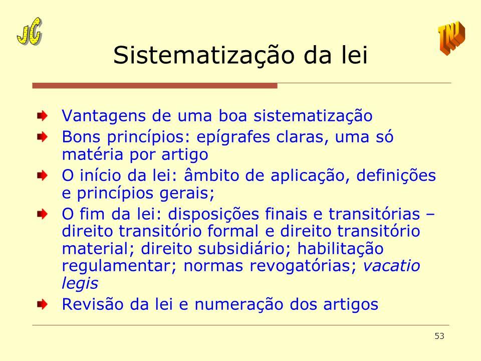 53 Sistematização da lei Vantagens de uma boa sistematização Bons princípios: epígrafes claras, uma só matéria por artigo O início da lei: âmbito de a