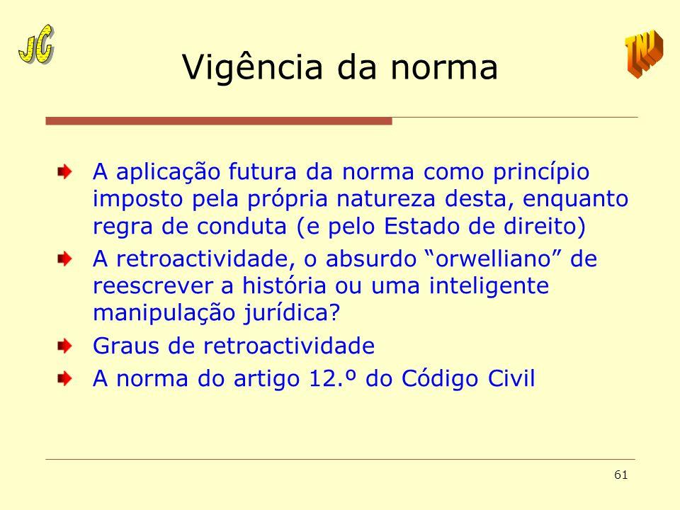 61 Vigência da norma A aplicação futura da norma como princípio imposto pela própria natureza desta, enquanto regra de conduta (e pelo Estado de direi