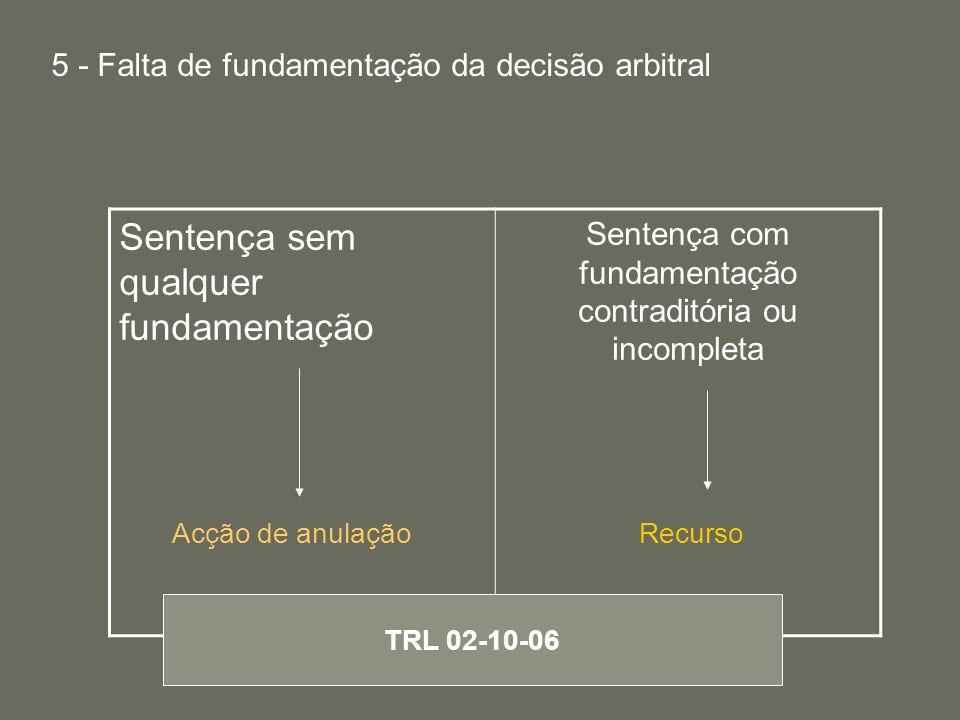 TRL 02-10-06: 1- O dever de fundamentar previsto no art.