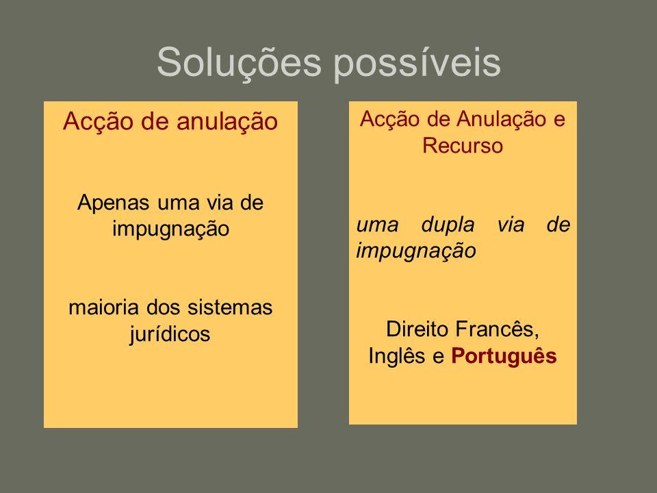 TRIBUNAL ARBITRAL OU JUDICIAL?.Caso Português Recurso Acção de Anulação Oposição à Execução Art.