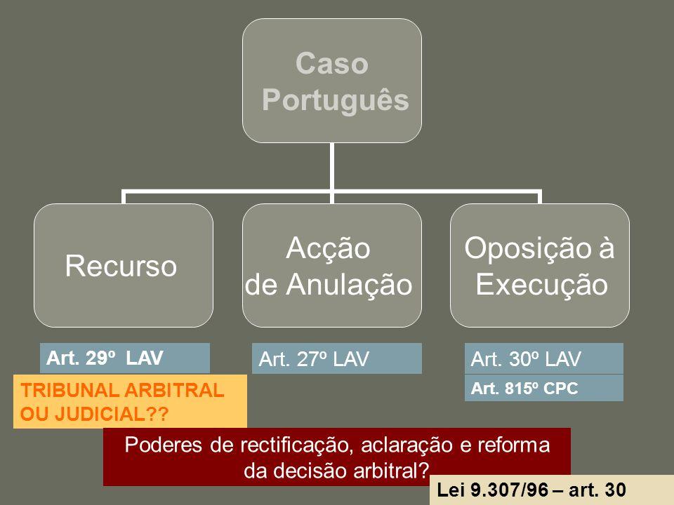 Acção de Anulação Direito irrenunciável…..MAS Competência: tribunais judiciais que seriam competentes para julgar a questão objecto do litígio ou tribunal judicial do local da arbitragem.