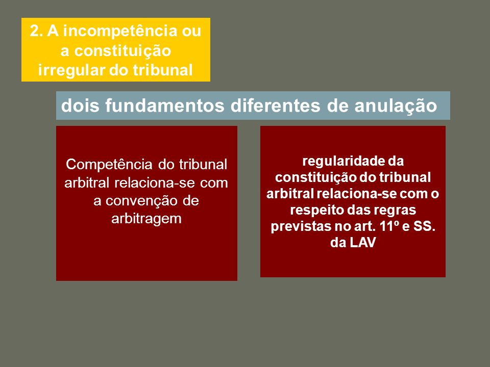 Competência do tribunal arbitral relaciona-se com a convenção de arbitragem convenção de arbitragem – fonte e limites dos poderes do árbitro.