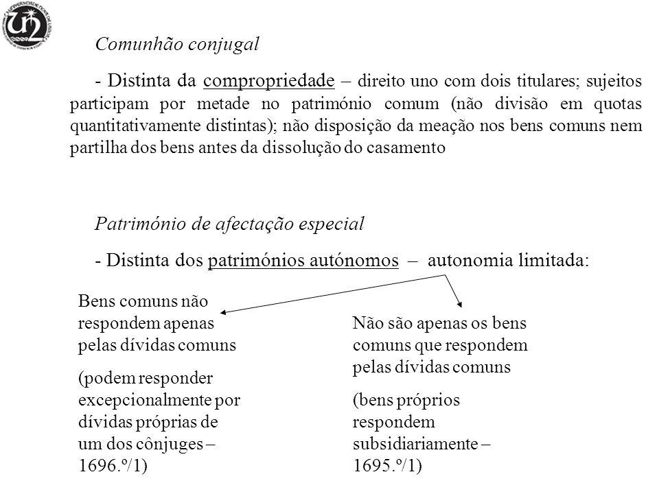Comunhão conjugal - Distinta da compropriedade – direito uno com dois titulares; sujeitos participam por metade no património comum (não divisão em qu