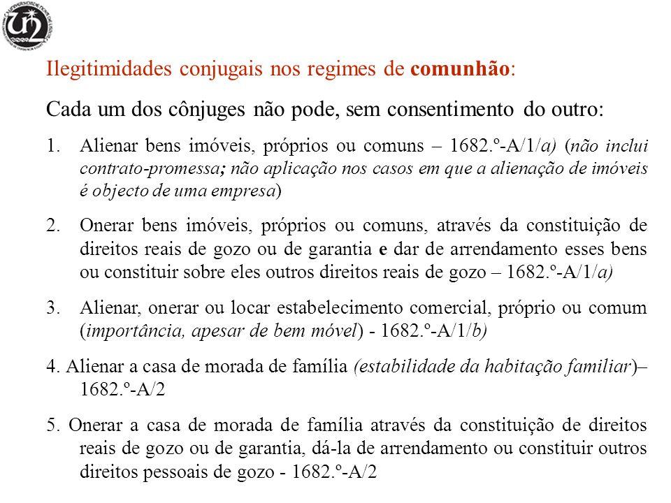 Ilegitimidades conjugais nos regimes de comunhão: Cada um dos cônjuges não pode, sem consentimento do outro: 1.Alienar bens imóveis, próprios ou comun