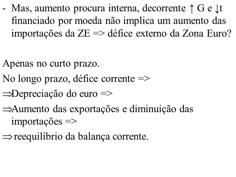 -Mas, aumento procura interna, decorrente G e t financiado por moeda não implica um aumento das importações da ZE => défice externo da Zona Euro.