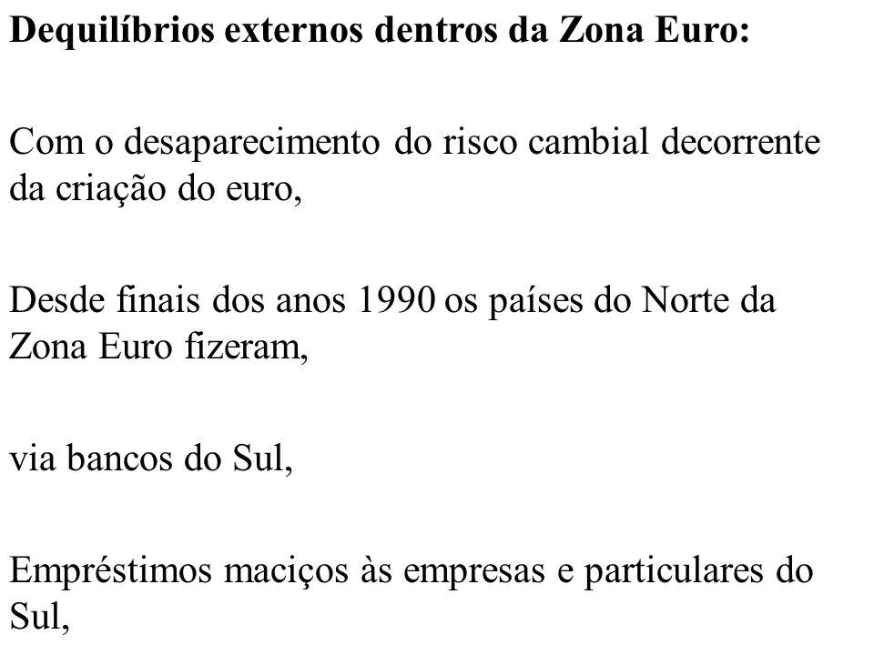 Dequilíbrios externos dentros da Zona Euro: Com o desaparecimento do risco cambial decorrente da criação do euro, Desde finais dos anos 1990 os países do Norte da Zona Euro fizeram, via bancos do Sul, Empréstimos maciços às empresas e particulares do Sul,
