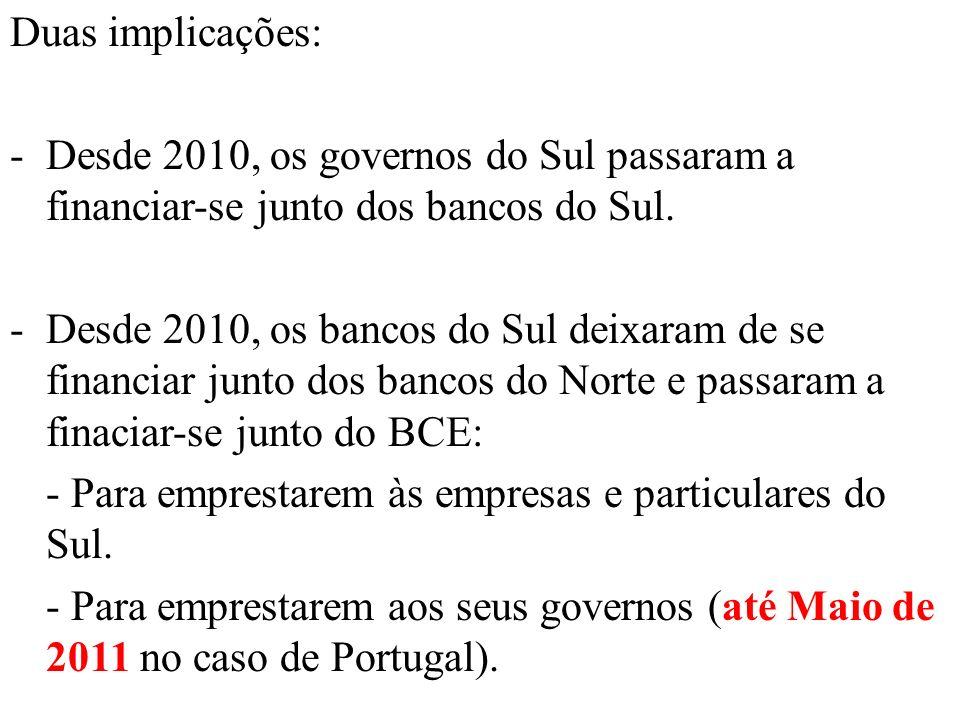 Duas implicações: -Desde 2010, os governos do Sul passaram a financiar-se junto dos bancos do Sul.