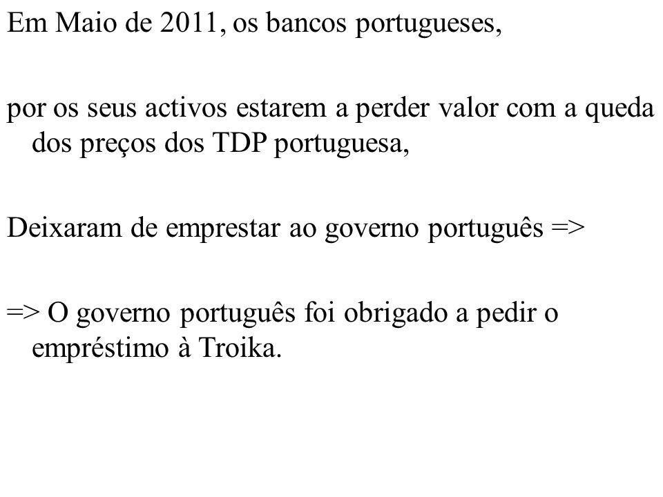 Em Maio de 2011, os bancos portugueses, por os seus activos estarem a perder valor com a queda dos preços dos TDP portuguesa, Deixaram de emprestar ao governo português => => O governo português foi obrigado a pedir o empréstimo à Troika.