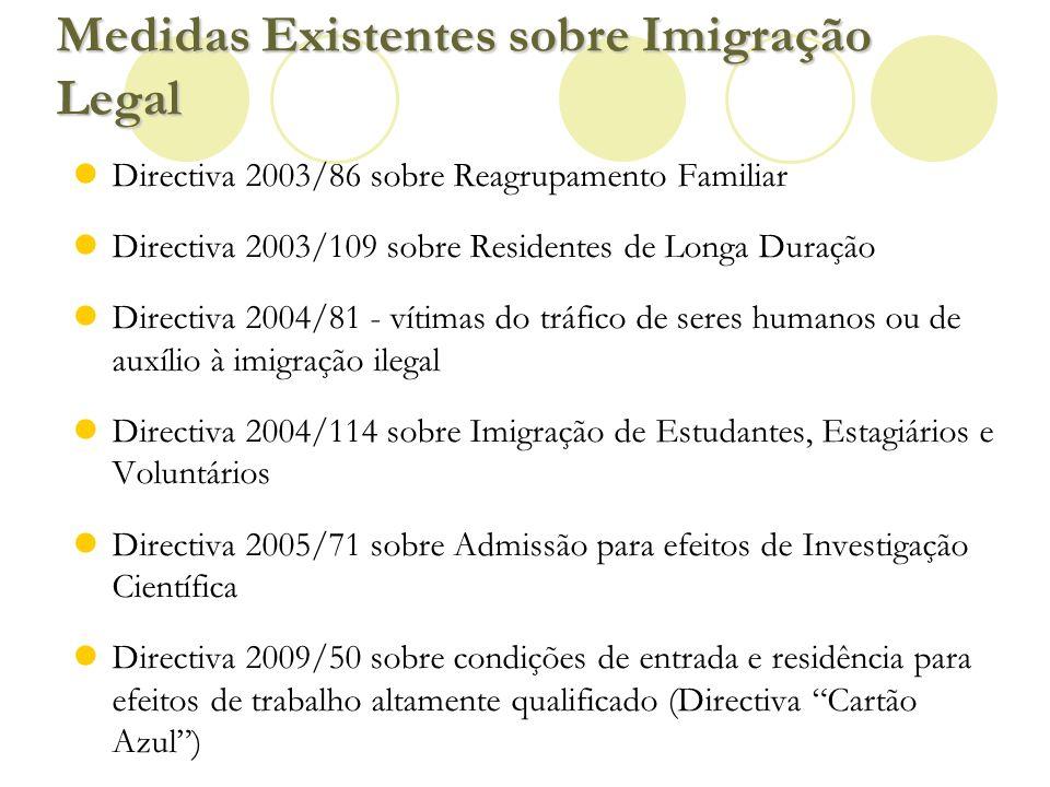 Directiva 2003/86 sobre Reagrupamento Familiar Directiva 2003/109 sobre Residentes de Longa Duração Directiva 2004/81 - vítimas do tráfico de seres hu