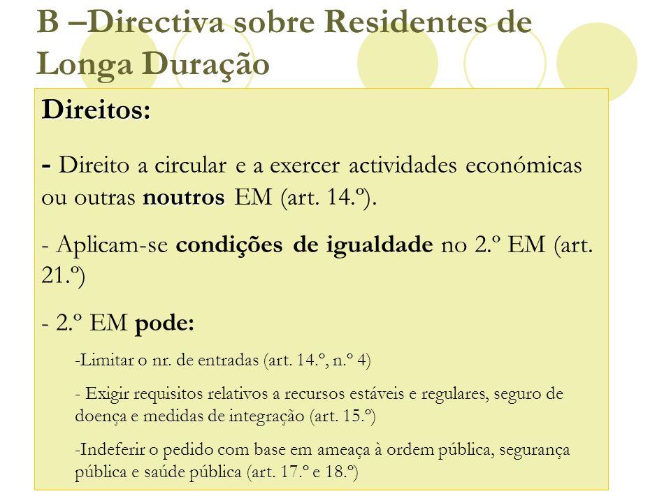 B –Directiva sobre Residentes de Longa DuraçãoDireitos: - noutros - Direito a circular e a exercer actividades económicas ou outras noutros EM (art. 1