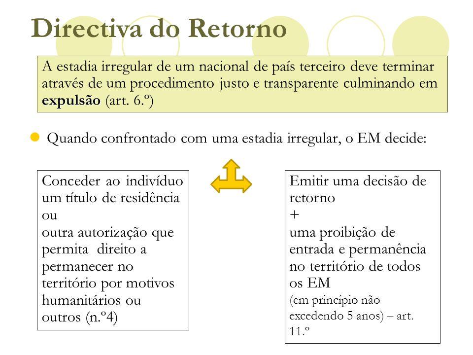 Quando confrontado com uma estadia irregular, o EM decide: Directiva do Retorno expulsão A estadia irregular de um nacional de país terceiro deve term