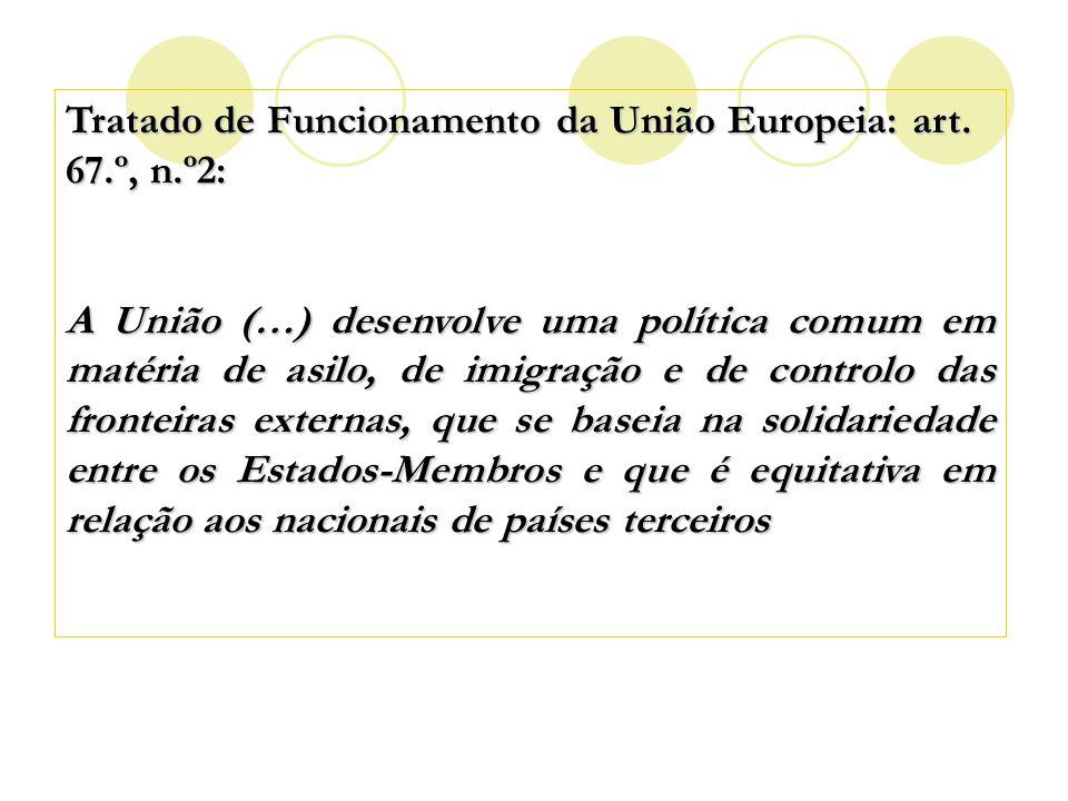 Tratado de Funcionamento da União Europeia: art. 67.º, n.º2: A União (…) desenvolve uma política comum em matéria de asilo, de imigração e de controlo