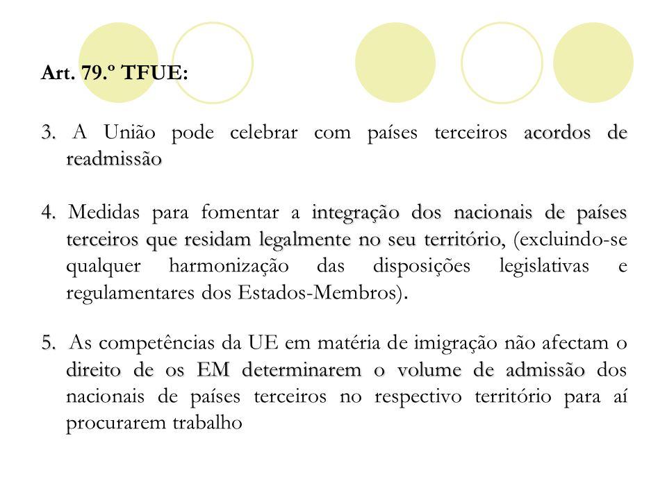 Art. 79.º TFUE: 3. acordos de readmissão 3. A União pode celebrar com países terceiros acordos de readmissão 4. integração dos nacionais de países ter