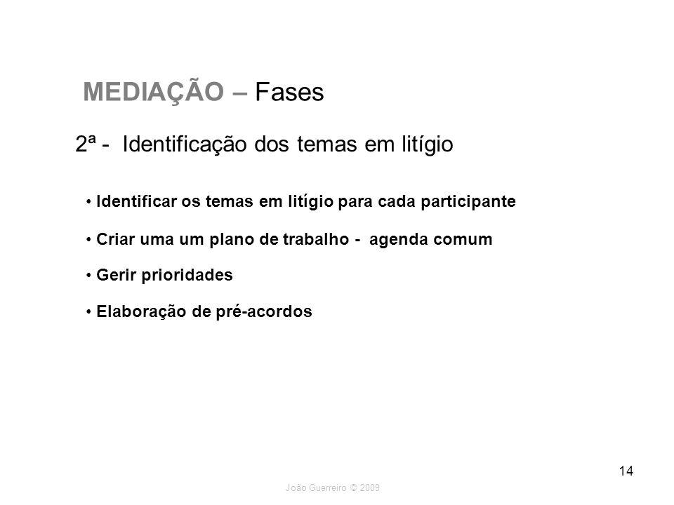 João Guerreiro © 2009 14 MEDIAÇÃO – Fases 2ª - Identificação dos temas em litígio Identificar os temas em litígio para cada participante Criar uma um