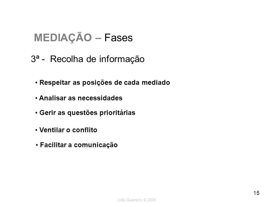 João Guerreiro © 2009 15 MEDIAÇÃO – Fases 3ª - Recolha de informação Respeitar as posições de cada mediado Analisar as necessidades Gerir as questões
