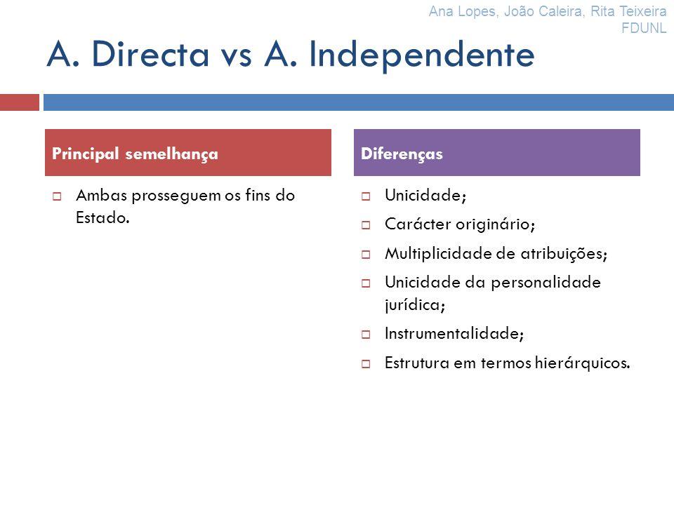 A. Directa vs A. Independente Ambas prosseguem os fins do Estado. Unicidade; Carácter originário; Multiplicidade de atribuições; Unicidade da personal