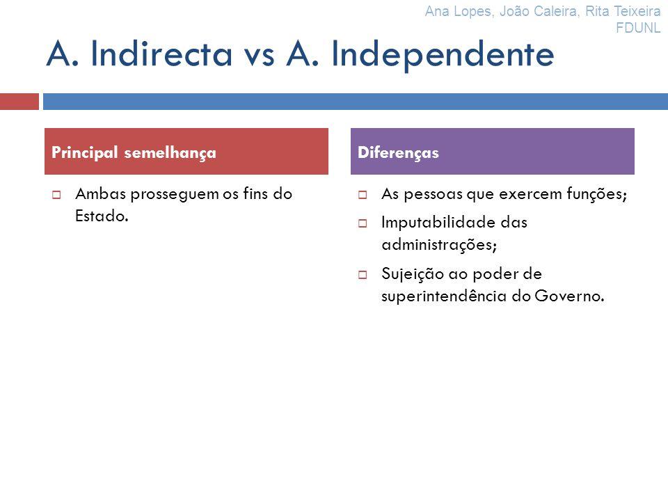 A. Indirecta vs A. Independente Ambas prosseguem os fins do Estado. As pessoas que exercem funções; Imputabilidade das administrações; Sujeição ao pod