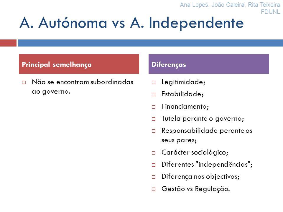 A. Autónoma vs A. Independente Não se encontram subordinadas ao governo. Legitimidade; Estabilidade; Financiamento; Tutela perante o governo; Responsa