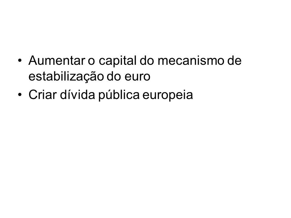 Aumentar o capital do mecanismo de estabilização do euro Criar dívida pública europeia