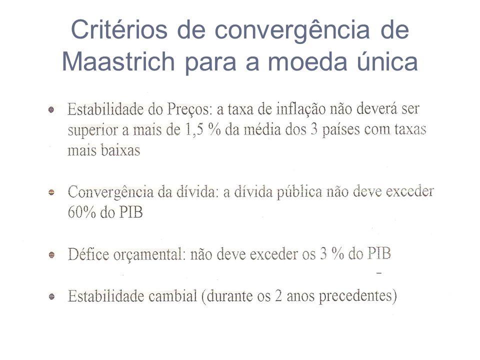 Critérios de convergência de Maastrich para a moeda única