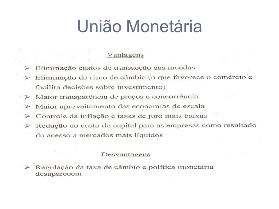 União Monetária