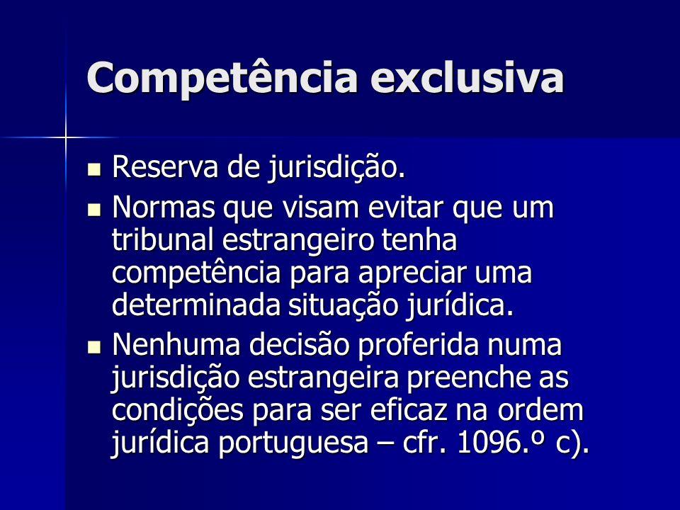 Competência exclusiva Reserva de jurisdição. Reserva de jurisdição. Normas que visam evitar que um tribunal estrangeiro tenha competência para aprecia