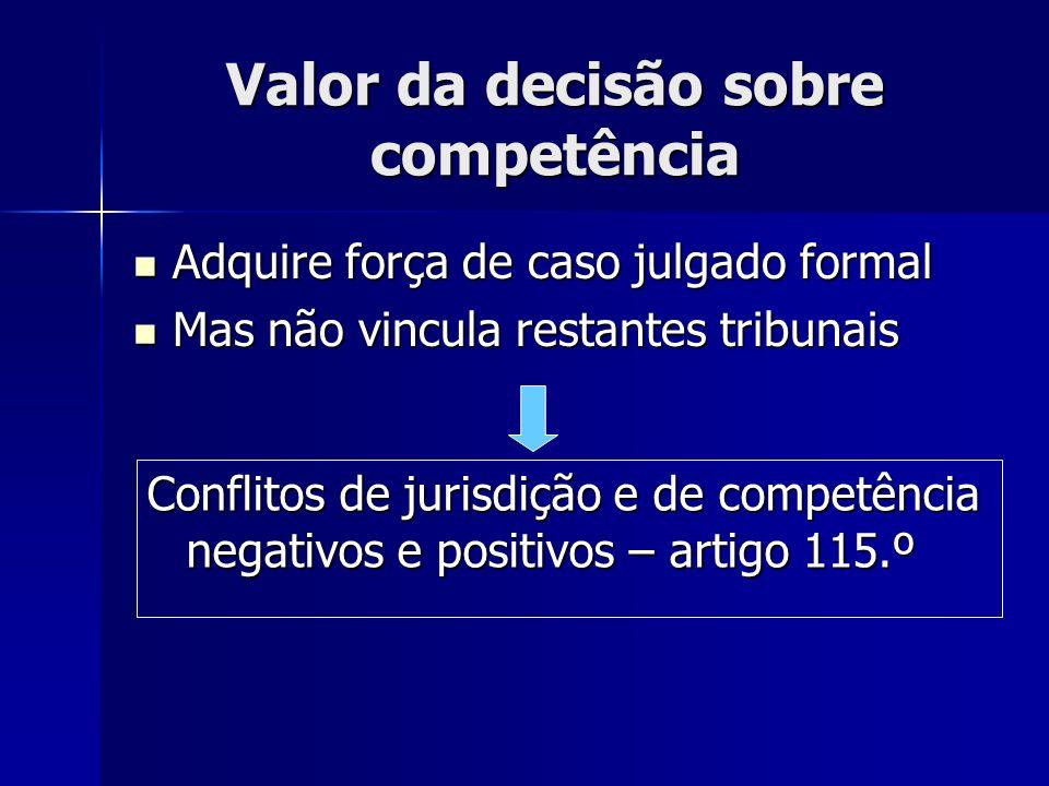 Valor da decisão sobre competência Adquire força de caso julgado formal Adquire força de caso julgado formal Mas não vincula restantes tribunais Mas n