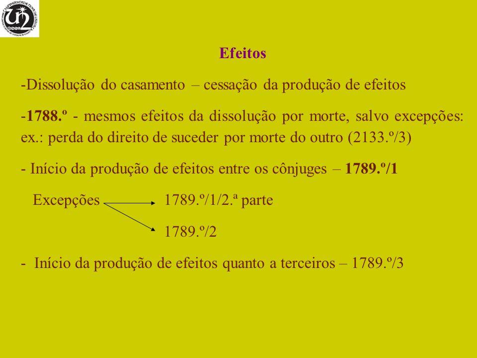 Efeitos -Dissolução do casamento – cessação da produção de efeitos -1788.º - mesmos efeitos da dissolução por morte, salvo excepções: ex.: perda do di