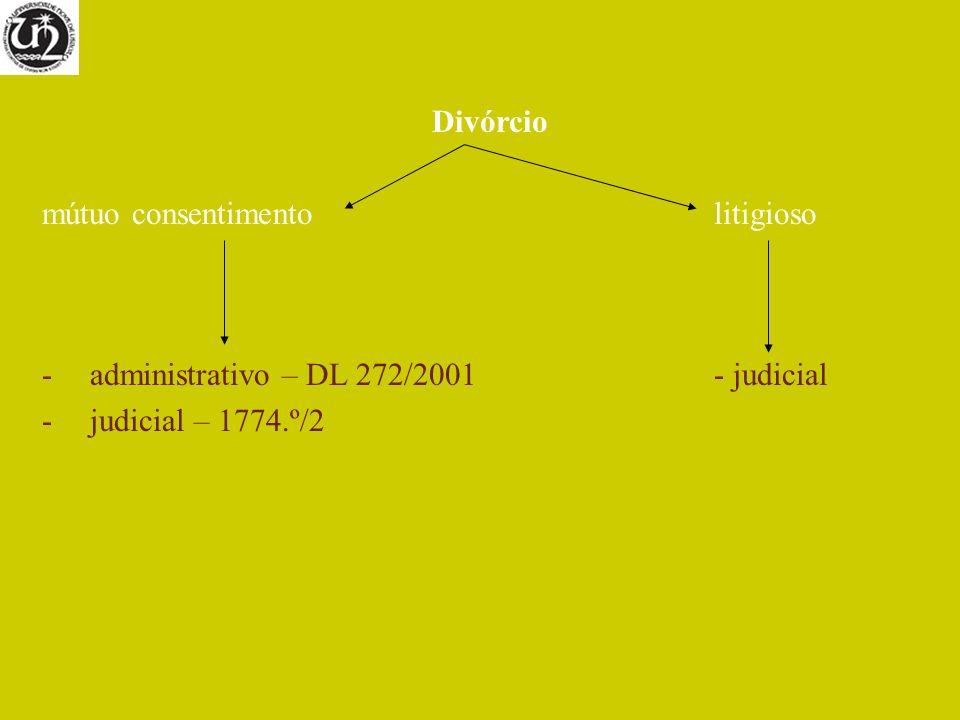 Divórcio por mútuo consentimento -divórcio por causa não revelada -a todo o tempo (L 47/98) -Requisitos: -vontade dos cônjuges -acordo sobre (1775.º/2 e 3): prestação de alimentos – 2016.º/1/c) exercício do poder paternal destino da casa de morada de família regime que vigorará na pendência do processo -Competência exclusiva do conservador – 12.º DL 272/2001