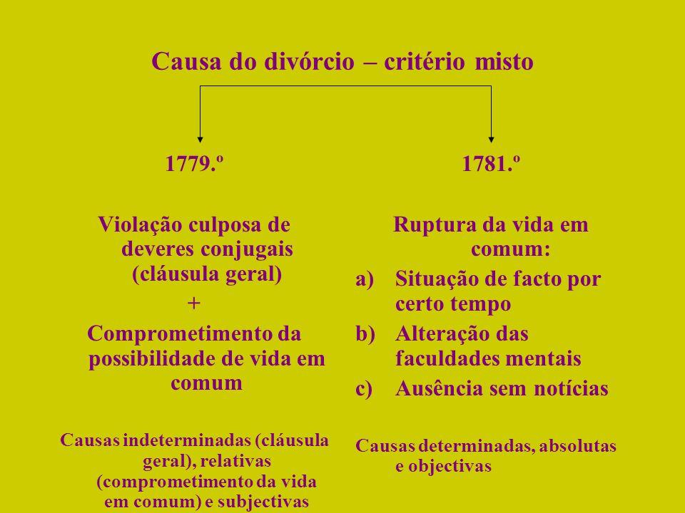 Causa do divórcio – critério misto 1779.º Violação culposa de deveres conjugais (cláusula geral) + Comprometimento da possibilidade de vida em comum C