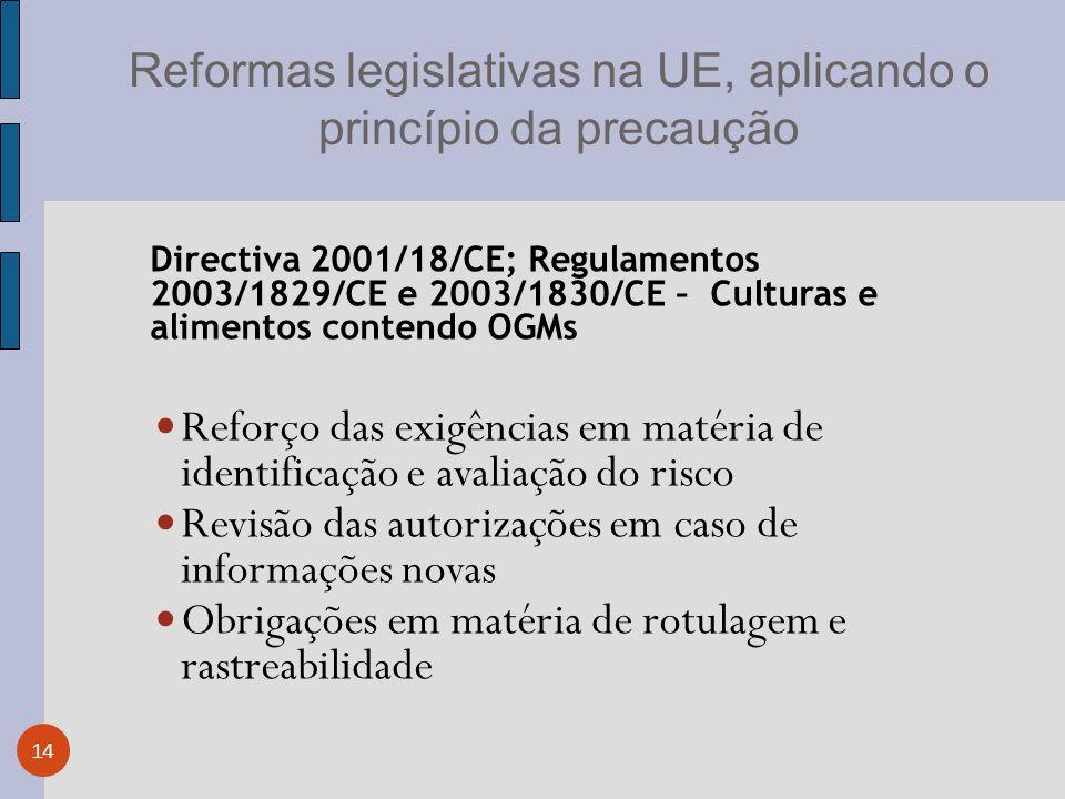 Reformas legislativas na UE, aplicando o princípio da precaução 14 Directiva 2001/18/CE; Regulamentos 2003/1829/CE e 2003/1830/CE – Culturas e alimentos contendo OGMs Reforço das exigências em matéria de identificação e avaliação do risco Revisão das autorizações em caso de informações novas Obrigações em matéria de rotulagem e rastreabilidade
