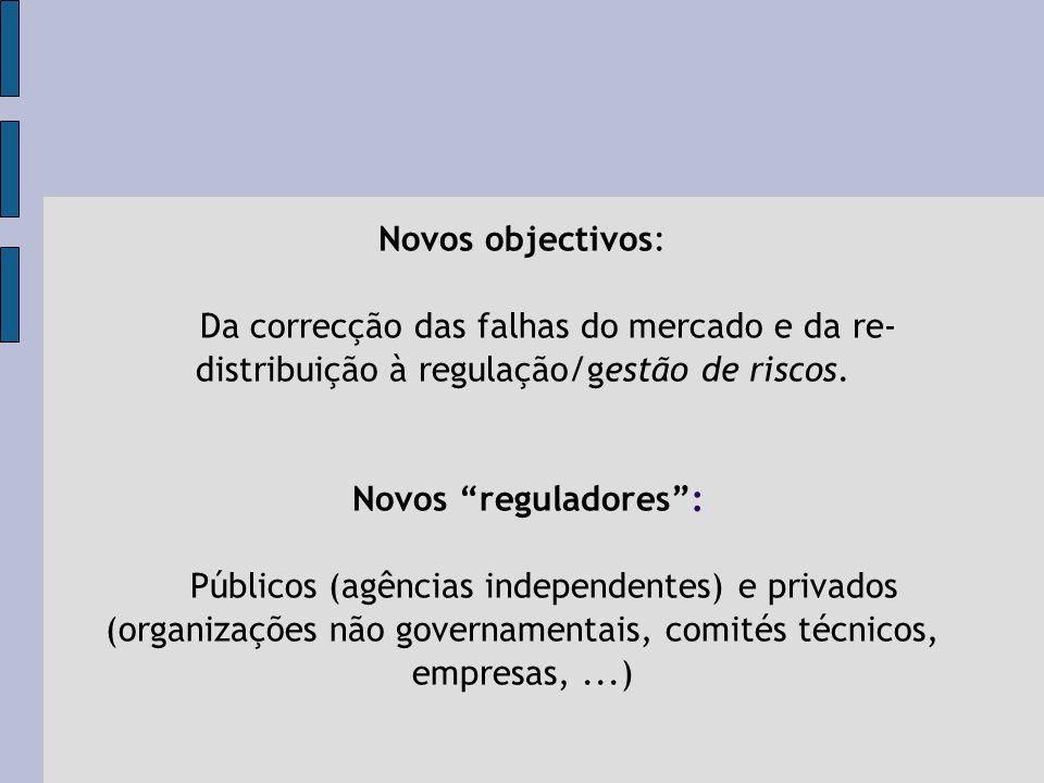 Novos objectivos: Da correcção das falhas do mercado e da re- distribuição à regulação/gestão de riscos.