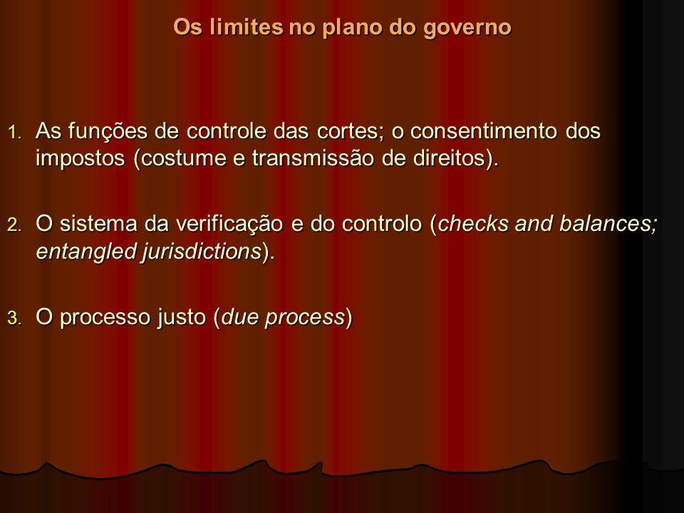 Os limites no plano do governo 1. As funções de controle das cortes; o consentimento dos impostos (costume e transmissão de direitos). 2. O sistema da