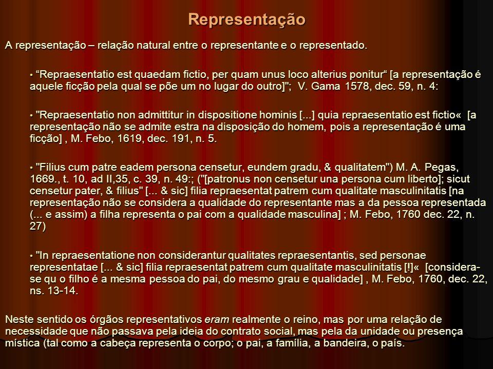 Representação A representação – relação natural entre o representante e o representado. Repraesentatio est quaedam fictio, per quam unus loco alterius