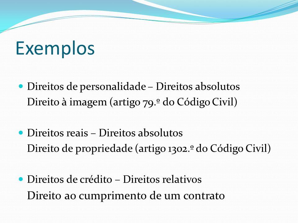Exemplos Direitos de personalidade – Direitos absolutos Direito à imagem (artigo 79.º do Código Civil) Direitos reais – Direitos absolutos Direito de propriedade (artigo 1302.º do Código Civil) Direitos de crédito – Direitos relativos Direito ao cumprimento de um contrato