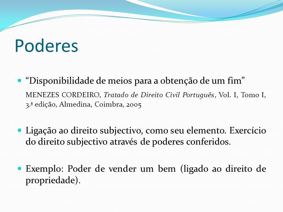 Poderes Disponibilidade de meios para a obtenção de um fim MENEZES CORDEIRO, Tratado de Direito Civil Português, Vol.
