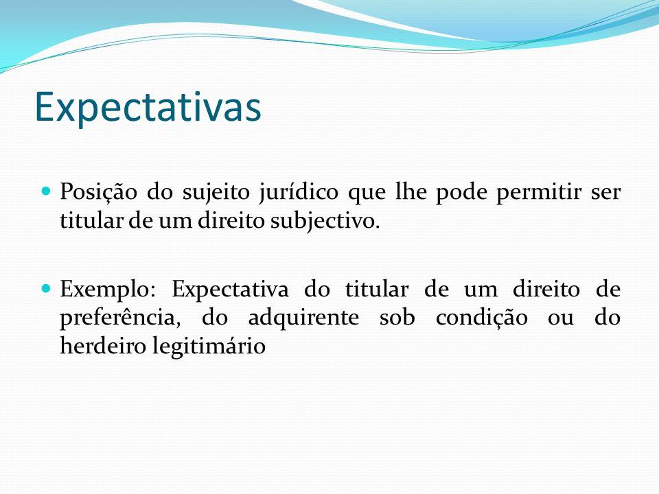 Expectativas Posição do sujeito jurídico que lhe pode permitir ser titular de um direito subjectivo.