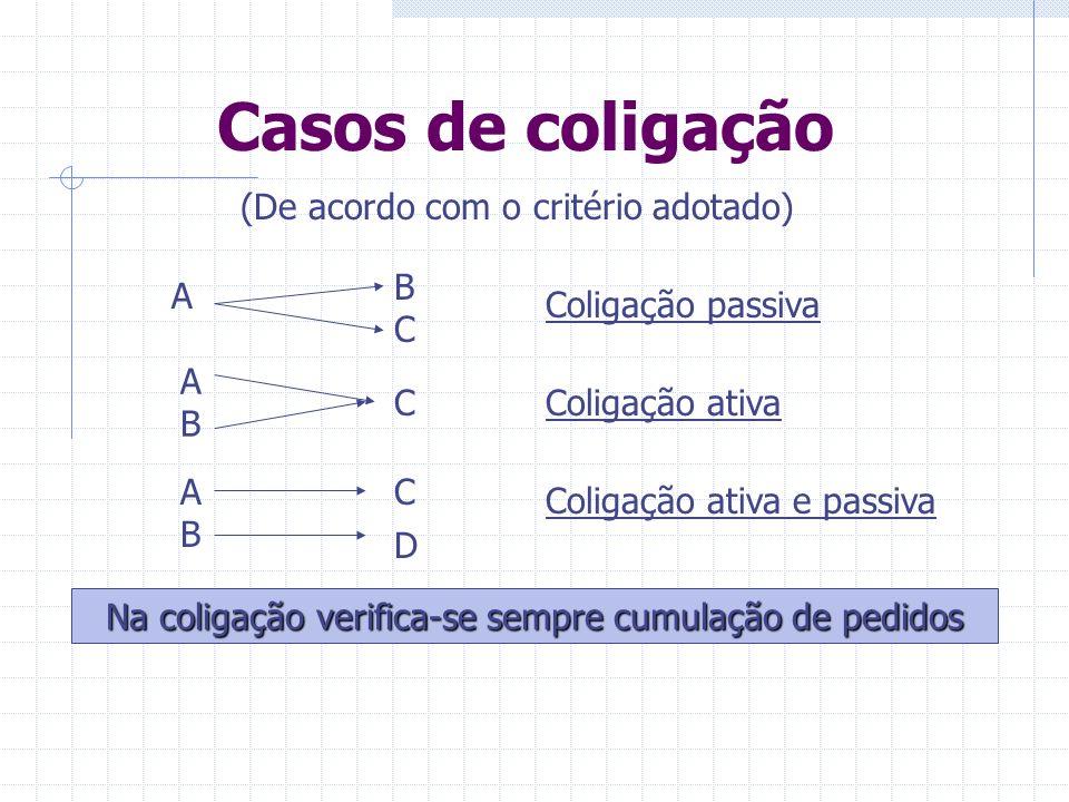 Casos de litisconsórcio (De acordo com o critério adotado) AB e C A e BC Litisconsórcio passivo Litisconsórcio ativo A e B C e D A e B Litisconsórcio
