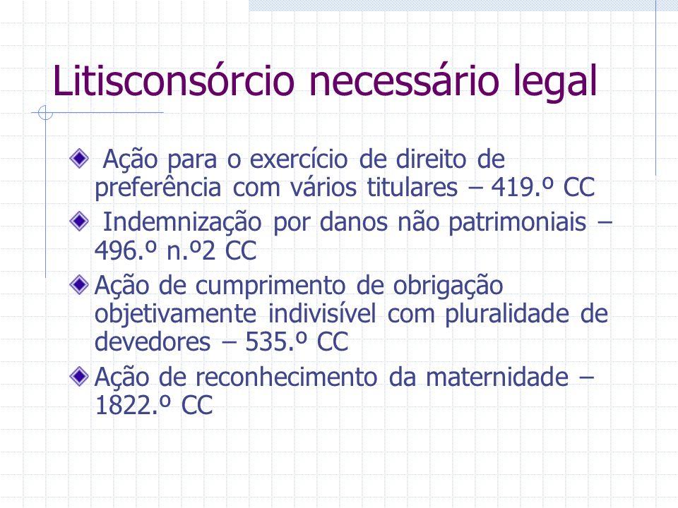 Litisconsórcio inicial Voluntário Artigo 27.º Necessário Artigo 28.º Se a relação material controvertida respeitar a várias pessoas, a ação (...) pode